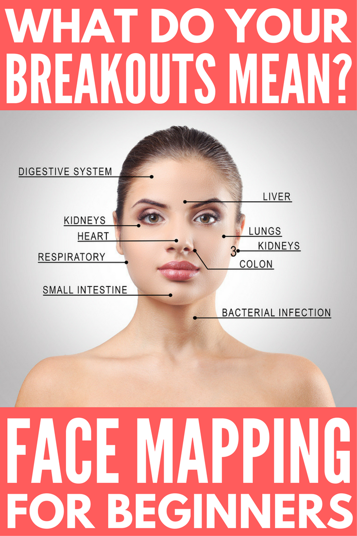 Your complete breakout map guide! If you haven't heard of face mapping, take note! The location of your acne and breakouts isn't random, it can actually tell you a lot about your health. If you struggle with bad skin and have exhausted all of the products and natural remedies that promise to get rid of acne without success, we're sharing our best tips to help you understand what your breakouts mean and what you can do to control and (hopefully) eliminate them completely.