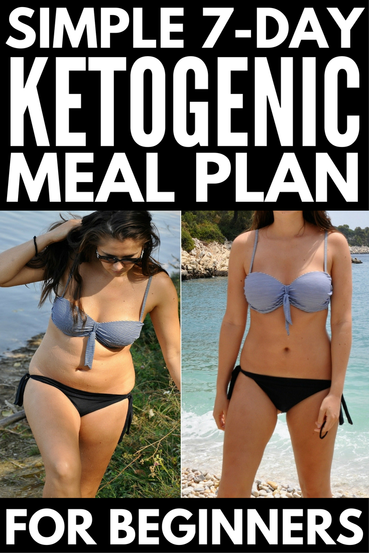 KETOGENIC DIET PLAN FOR WEIGHT LOSS: 7-DAY – CreativeKhoj