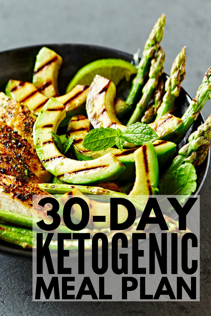 Simple 30-day Keto Diet Meal Plan for Weight Loss